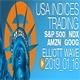 S&P500 Elliott Wave 16 January 2019