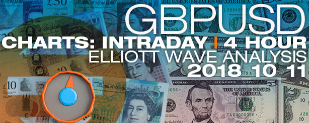 Forex GBPUSD Elliott Wave News 1 + 4 hr 11 Oct 2018