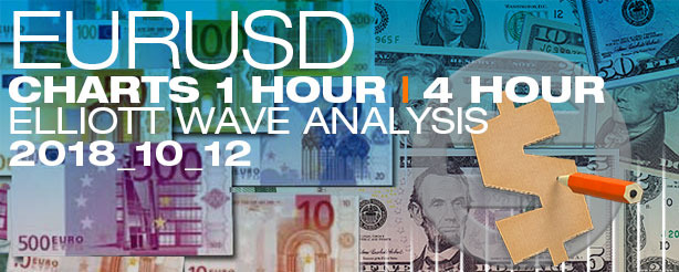 Forex EURUSD Elliott Wave News 1 + 4 hr 12 October 2018