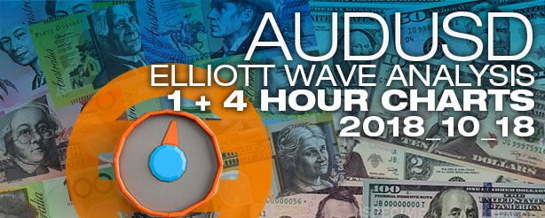 Forex AUDUSD Elliott Wave 18 October 2018