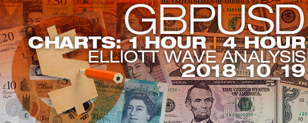 Forex GBPUSD Elliott Wave News 1 + 4 hr 19 Oct 2018