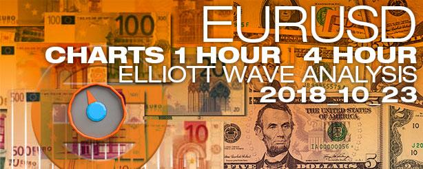 Forex EURUSD Elliott Wave News 1 + 4 hr 23 October 2018