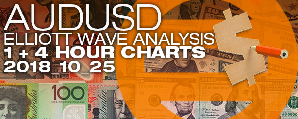 Forex AUDUSD Elliott Wave 25 October 2018