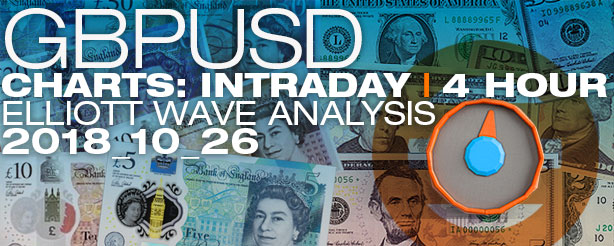 Forex GBPUSD Elliott Wave News 1 + 4 hr 26 Oct 2018
