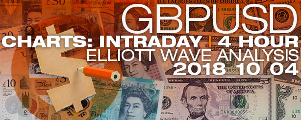 Forex GBPUSD Elliott Wave News 1 + 4 hr 4 Oct 2018