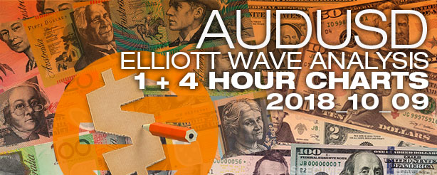 Forex AUDUSD Elliott Wave 9 October 2018
