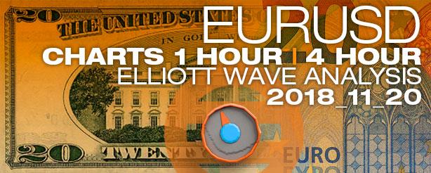 Elliott Wave Forex EURUSD News 1-4 hr 20 November 2018