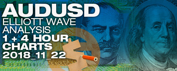 Elliott Wave Forex AUDUSD 22 November 201