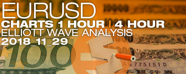 Elliott Wave Forex EURUSD News 30 min - 4 hr 29 November 2018