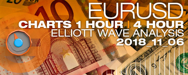Forex EURUSD Elliott Wave News 1-4 hr 6 November 2018