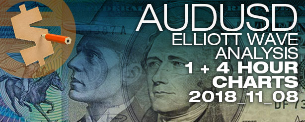 Forex AUDUSD Elliott Wave 8 November 2018