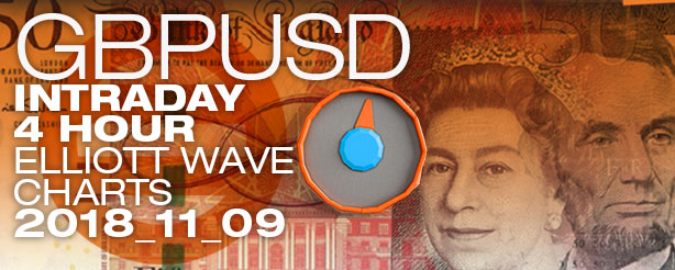 Forex GBPUSD Elliott Wave News 1 + 4 hr Nov 9 2018