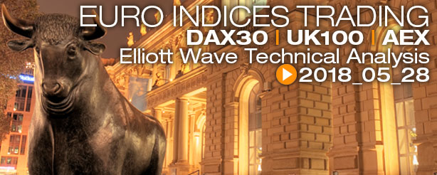 DAX FTSE 100 Index AEX Elliott Wave 28 May 2018