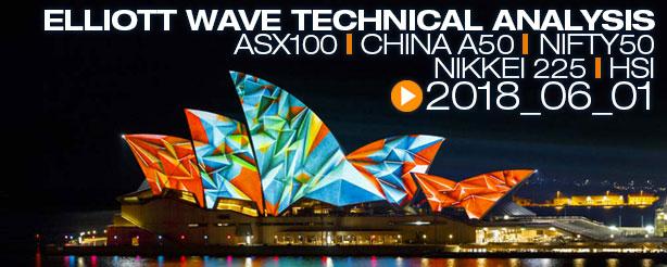 Elliott Wave Australia China Hong Kong Japan India Indices 1 June 2018
