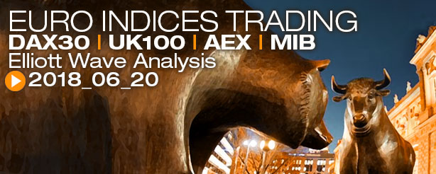 DAX 30 AEX UKX 100 FSTE MIB Elliott Wave 20 June 2018