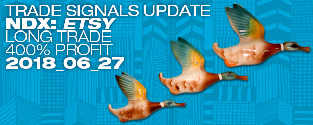 Trade Signal Update NDX ETSY 400 percent profit Elliott Wave Long Trade