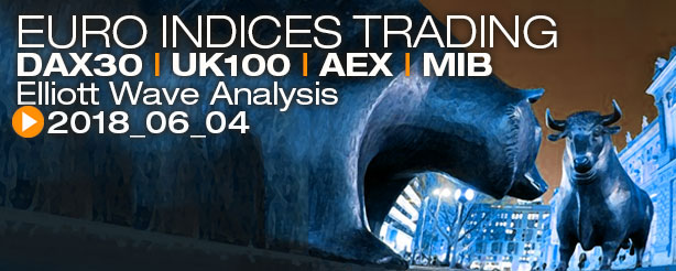 DAX30 AEX30 UKX100 MIB Elliott Wave 4 June 2018