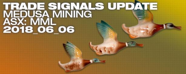 Medusa Mining Ltd (ASX: MML) Trade Signal Update 6 June 2018