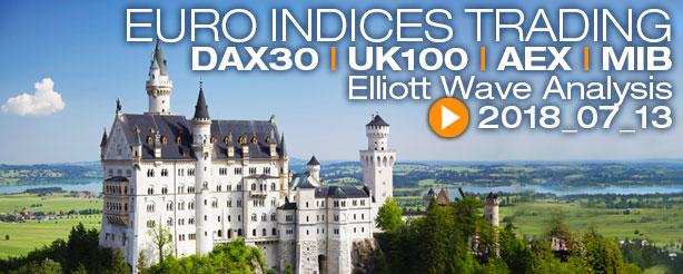 DAX 30 AEX UK 100 FTSE MIB Futures Elliott Wave News 13 July 2018