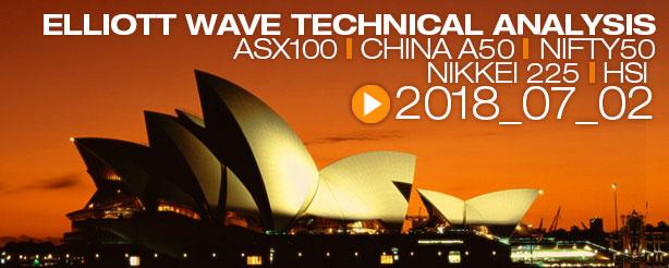 ASX 200 XJO China A50 Hang Seng HSI Nifty 50 Nikkei 225