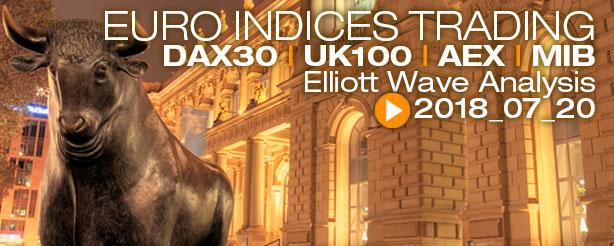 Elliott Wave UKX  FTSE 100 Index DAX 30 AEX  FTSE MIB, 2018 July 20