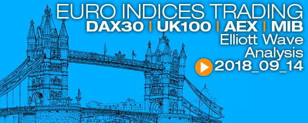 DAX 30 AEX UKX 100 FTSE MIB Futures Elliott Wave News 14 September 2018