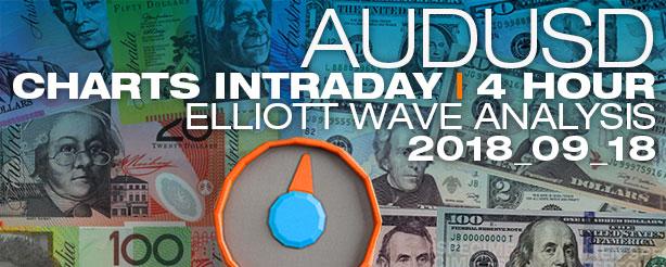 Forex AUDUSD Elliott Wave 18 Sept 2018