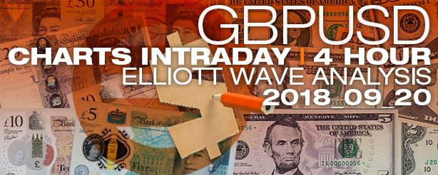 Forex GBPUSD Elliott Wave 20 Sept 2018