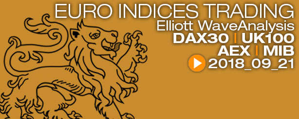Trading Lounge DAX 30 AEX UKX 100 FTSE MIB CFD Trading Elliott Wave 21 Sept 2018