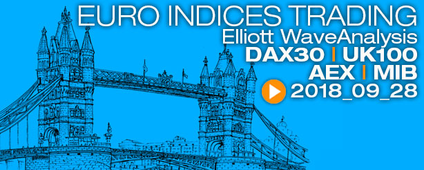 TradingLounge DAX 30 AEX UKX 100 FTSE MIB CFD Trading Elliott Wave 28 September 2018