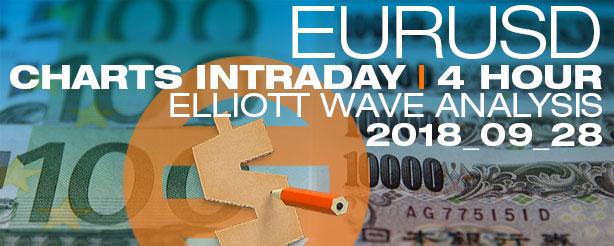 Forex EURUSD Elliott Wave News 1 + 4 hr 28 Sept 2018
