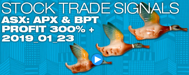 Stock Trade Signals ASX - APX and BPT  23 January 2019