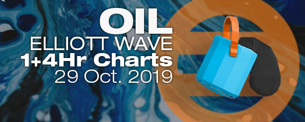 Elliott Wave Crude Oil Futures Options CFDs 29 October 2019