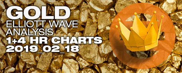 Gold Futures Elliott Wave Options CFDs 18 January 2019