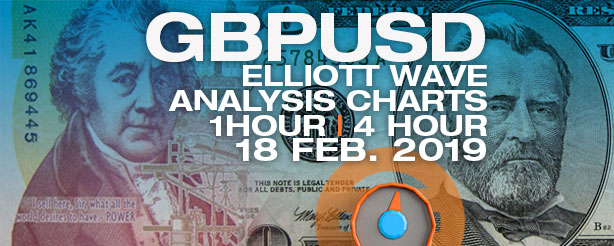 GBPUSD Elliott Wave Forex  1 + 4 hr - 18 Jan 2019