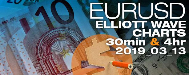 Forex EURUSD Elliott Wave 1 + 4 hr 13 March 2019
