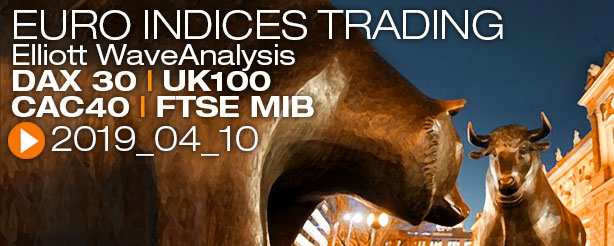 DAX30-FTSE 100-UKX-FTSE MIB-CAC40-Technical Analysis-Elliott Wave-10 April 2019