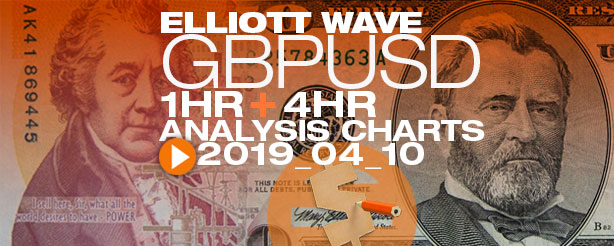 GBPUSD Elliott Wave Forex  1 + 4 hr - 10 April 2019