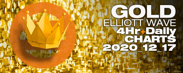 Gold Futures Elliott Wave Options CFDs 17 Dec 2020