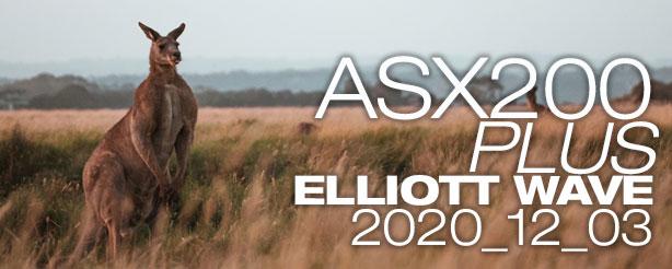 ASX200, BHP, RIO, FMG, CBA, Technical Analysis Elliott Wave 3 Dec 2020