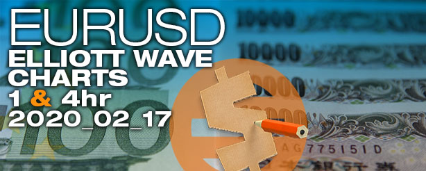 Forex EURUSD Elliott Wave 1 + 4 hr 17 February 2020