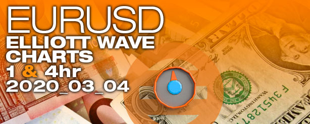 Forex EURUSD Elliott Wave 1 + 4 hr 4 March 2020
