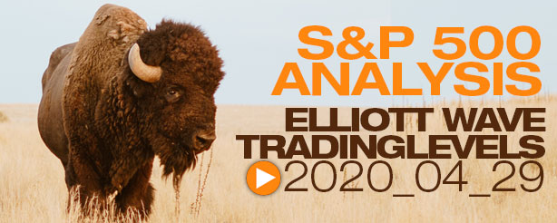 SP500 Day Trading Elliott Wave 29 April 2020