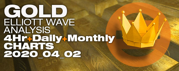Gold Futures Elliott Wave Options CFDs 3 April 2020