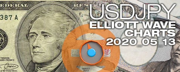 Forex USDJPY Elliott Wave Charts 12 May 2020