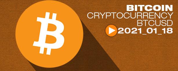 Bitcoin $btc Technical Analysis Elliott Wave Trading 18 Jan