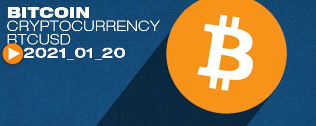 Bitcoin Elliott Wave Technical Analysis 20 Jan Trading Lounge