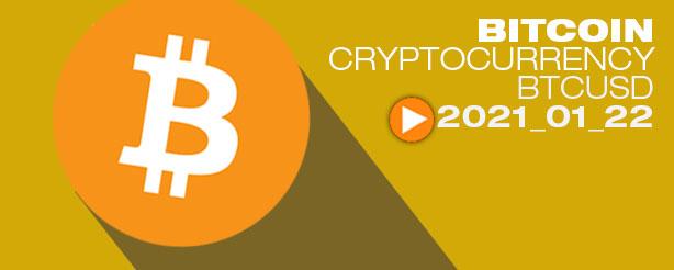 Bitcoin BTC Technical Analysis Elliott Wave 22 Jan
