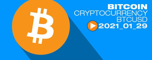 Bitcoin Elliott Wave Technical Analysis 29 Jan