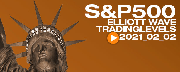 SP500, Nasdaq, AMZN, GOOG, AAPL, FB,SQ,TSLA, Technical Analysis Elliott Wave 2 Feb